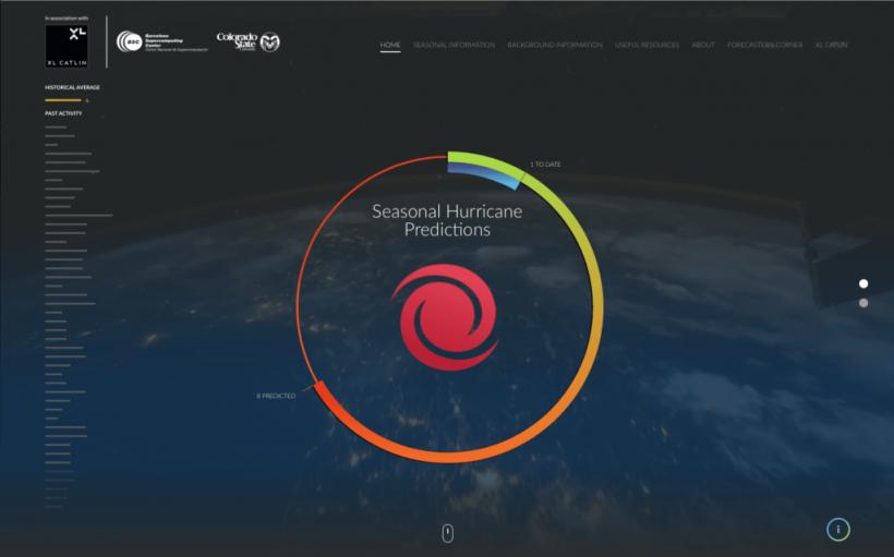 Una web reúne los pronósticos de huracanes y la evolución de su actividad – Blog sobre medio ambiente y ecología