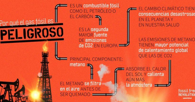 Si ignoramos las emisiones de metano, nunca reconduciremos la emergencia climática – ES